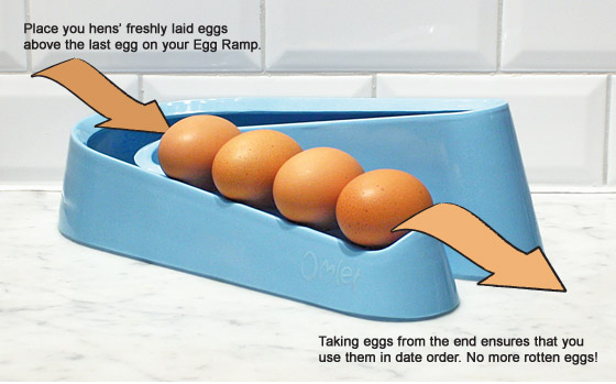 How to use The Egg Ramp™ to keep your eggs in date order.